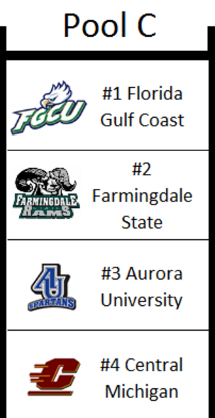 Pool C of the ACHA National Tournament. #1 FGCU and #4 CMU have met twice this season.